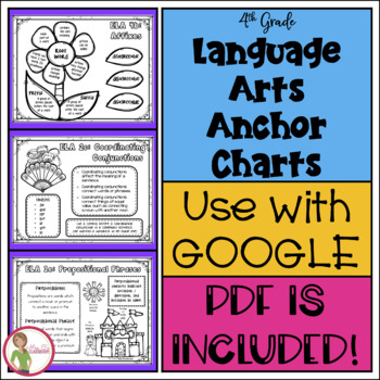 LANGUAGE ARTS - GRAMMAR (ELA) 4th Grade ANCHOR CHARTS FOR STUDENTS - Black/White