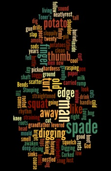 Language Arts Famous Writing Wordle Collection