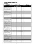Language Arts Florida Standards- 2nd grade