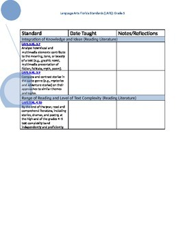 Language Arts Florida Standards Checklist (Grade 5)