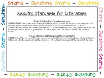Language Arts Florida Standards Checklist for Fourth Grade