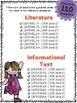 Language Arts Florida Standards (LAFS) 5th Grade Question