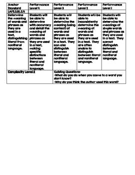 Language Arts Florida Standards Peformance Levels