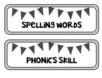 Language Arts Focus Wall - Polka Dot Bunting