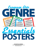 Language Arts Genre Essentials Posters & PowerPoint Presentations