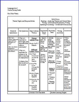Language Arts Grade 6 Common Core Aligned Pacing Guide