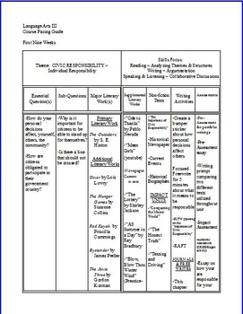 Language Arts Grade 8 Commom Core Aligned Pacing Guide