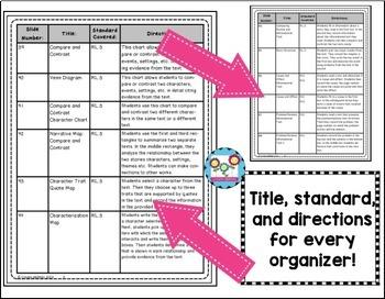 Reading Graphic Organizers