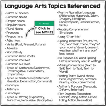 ELA Reference Chart Student Tool or Language Arts Student Office Helper