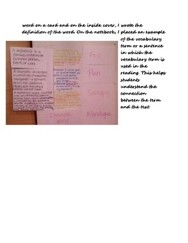 English Language Arts Interactive Journal **For Any Novel!** Common Core Aligned