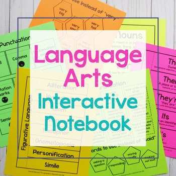 Language Arts Interactive Notebook - Grammar Interactive Notebook