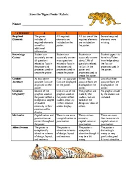 Language Arts Lesson Plans - Meet the Tiger