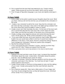 Language Arts Novel Study Points Project