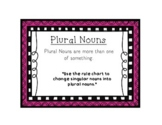 Language Arts Plural Noun Task Cards Center