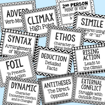 LANGUAGE ARTS Posters | Literary Elements, Roots, Prefixes, and Suffixes BUNDLE