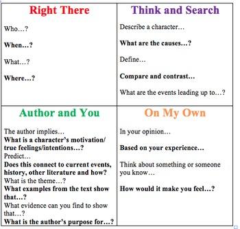 Qar reading strategy essay