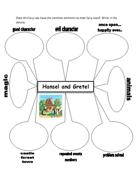 Language Arts Reading and Writing Fairy Tale Unit: Hansel and Gretel