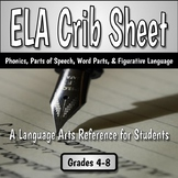 Language Arts Reference - Phonics, Parts of Speech, and Affixes
