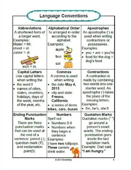 Language Arts Reference Pages Grades 1-6