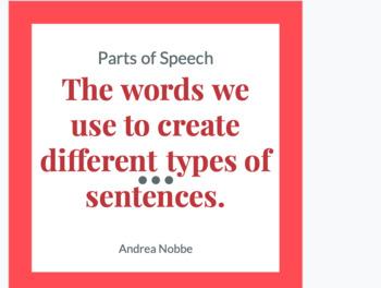 Language Arts Review Parts of Speech