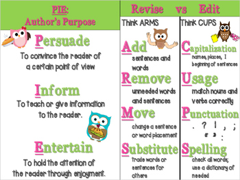 Language Arts Skills and Terms Class Posters
