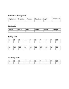 Language Arts Student Data Tracker