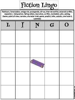 Language Arts Terms Review Games: Lingo
