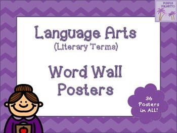 Language Arts Terms Word Wall Posters (Literary Terms)