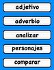 Language Arts Terms Cards in Spanish / Términos de gramática en español