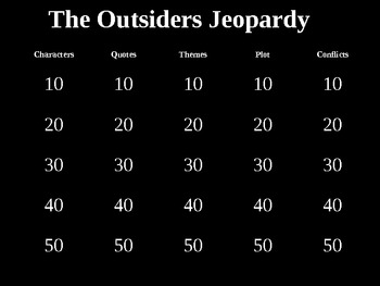 Language Arts The Outsiders Novel Jeopardy Game