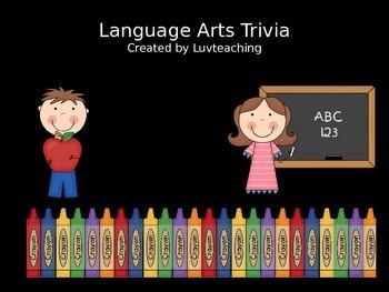Language Arts Trivia – CRCT Review