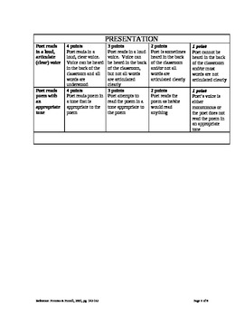 Poems and Poetry Unit - 15 Lesson Plans and Rubrics