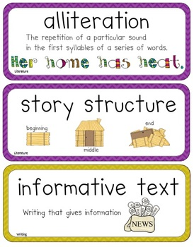 Language Arts Vocabulary Cards (2nd Grade Common Core)