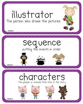 Language Arts Vocabulary Cards (Common Core - Kindergarten)