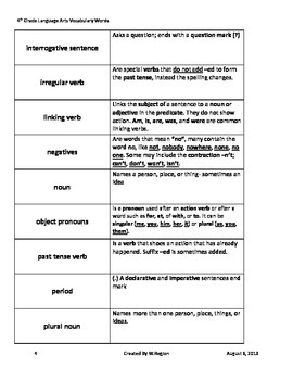 Language Arts Vocabulary List