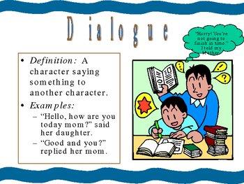 Language Arts Vocabulary PowerPoint