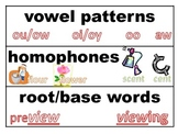 Language Arts Word Wall Vocabulary Cards