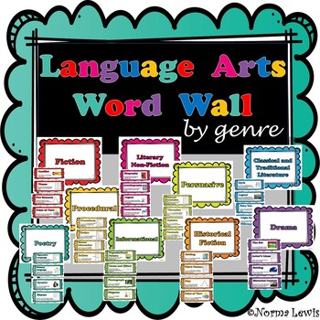Language Arts Word Wall (organized by genre)