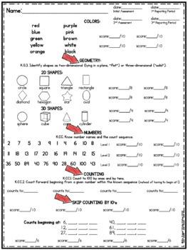 Language Arts and Math Assessments - Kindergarten (Benchmark Advance Aligned)