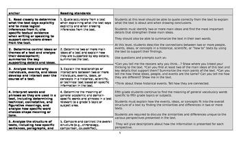Language Arts fifth grade common core standards clarified