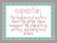 Language Arts word wall with definitions and examples teal/coral
