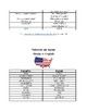 Language Cheat-Sheets