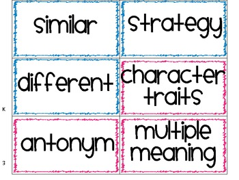 Language Concepts Targeted in K-5 Common Core Instruction - Word Wall Cards