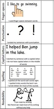 Language Convention Checklist
