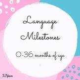 Language Developmental Milestones: 0-36 months of age