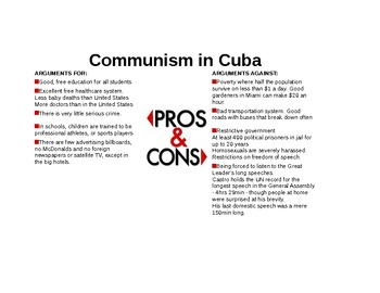 Language, ESL, Communism in Cuba