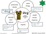 Language EXPANDER for parents and professionals