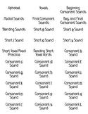 Language File Folder Labels by Skill