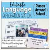 ELL Vocabulary Flashcards for Places in the School {with 6 different languages}