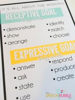 Language Goal Lists